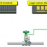 Quando è richiesta una valutazione di idoneità SIL per gli elementi di controllo finali? Dal Blog di Emerson Automation Expert